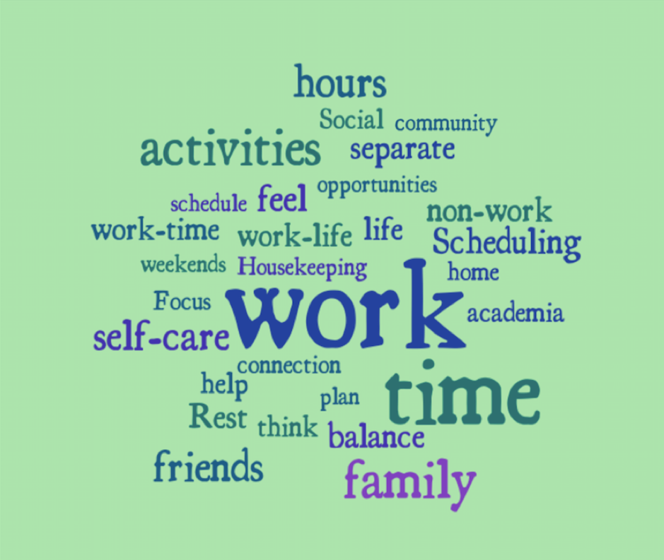 Work-Life balance: A perspective from Early Career Researchers